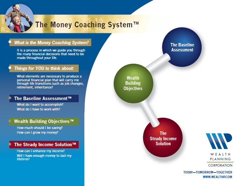 The Money Coaching System